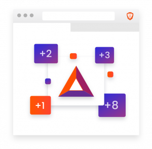 Brave Browser: Reddit Opinion + Review + 5 Awesome Features