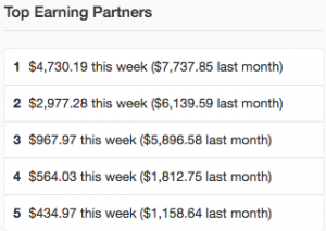 quora partner program top earners