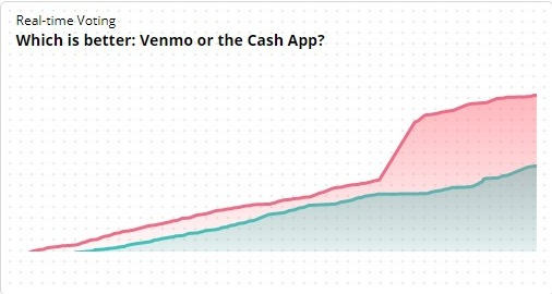 cash app vs venmo